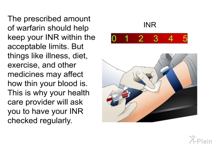 The prescribed amount of warfarin should help keep your INR within the acceptable limits. But things like illness, diet, exercise, and other medicines may affect how thin your blood is. This is why your health care provider will ask you to have your INR checked regularly.